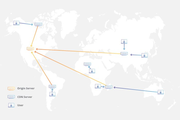 tang-toc-website-cpanel-hosting-4